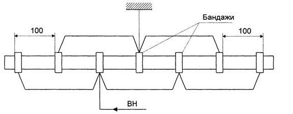 Схема испытания тяг и